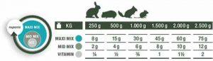 Bunny Nautre Allnature Botanicals etetés
